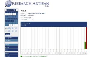 001リサーチアルチザンライト管理画面
